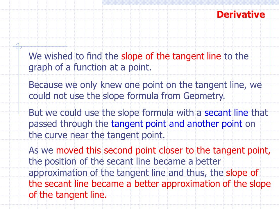 We wished to find the slope of the tangent line to the graph of a function at a point.