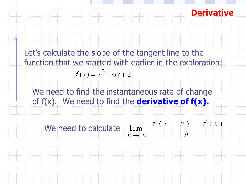 Let's calculate the slope of the tangent line to the function that we started with earlier in the exploration: