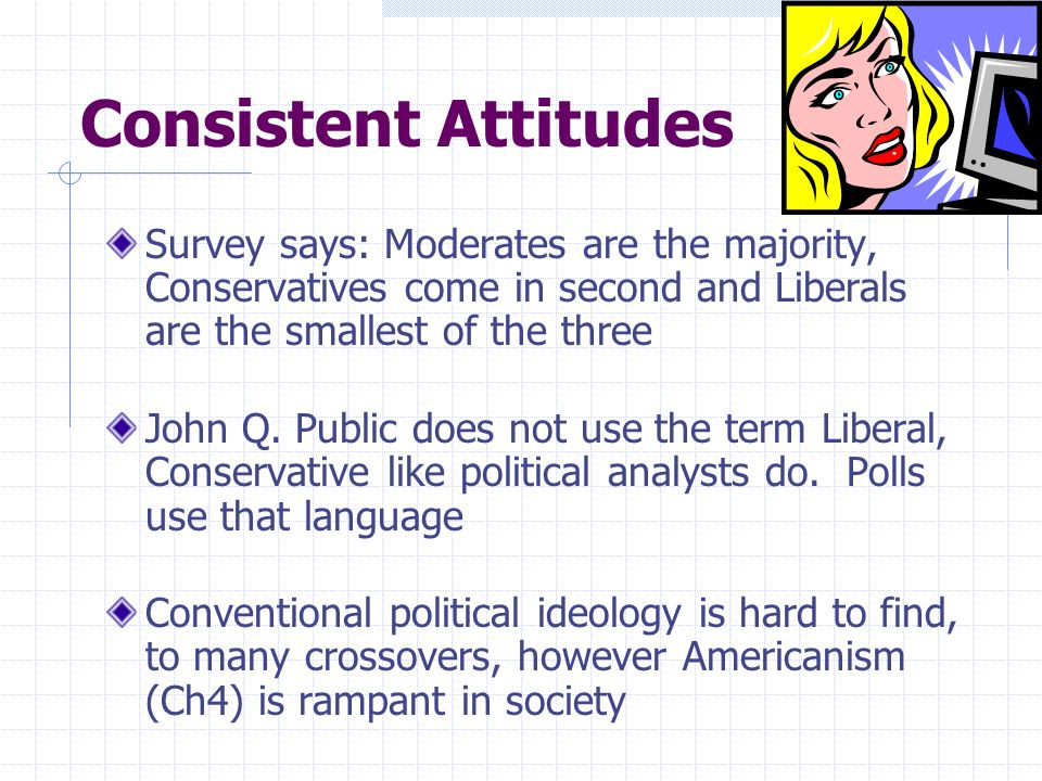 Consistent Attitudes Survey says: Moderates are the majority, Conservatives come in second and Liberals are the smallest of the three.
