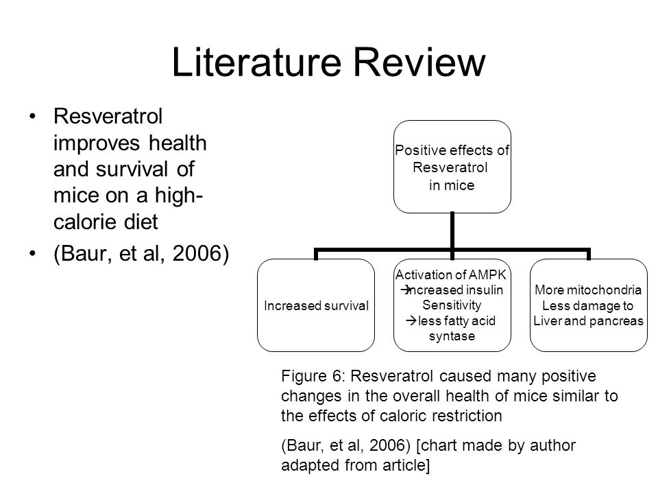 Literature Review Resveratrol improves health and survival of mice on a high-calorie diet. (Baur, et al, 2006)