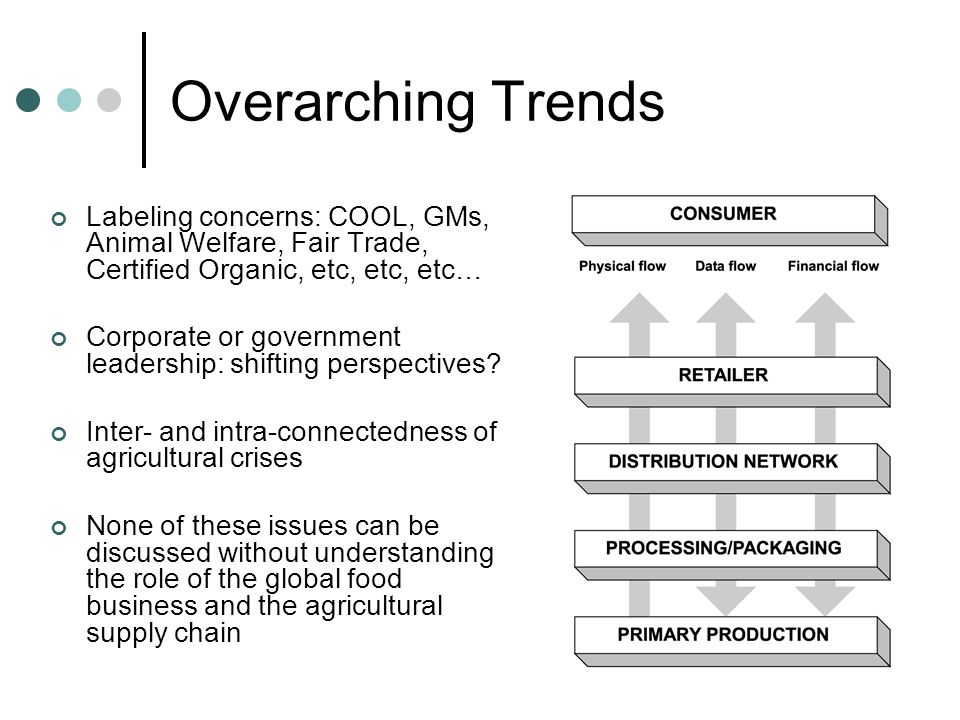 Overarching Trends Labeling concerns: COOL, GMs, Animal Welfare, Fair Trade, Certified Organic, etc, etc, etc…