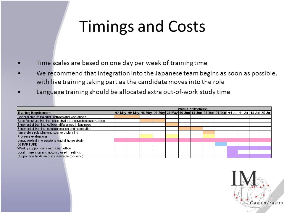 Timings and Costs Time scales are based on one day per week of training time.