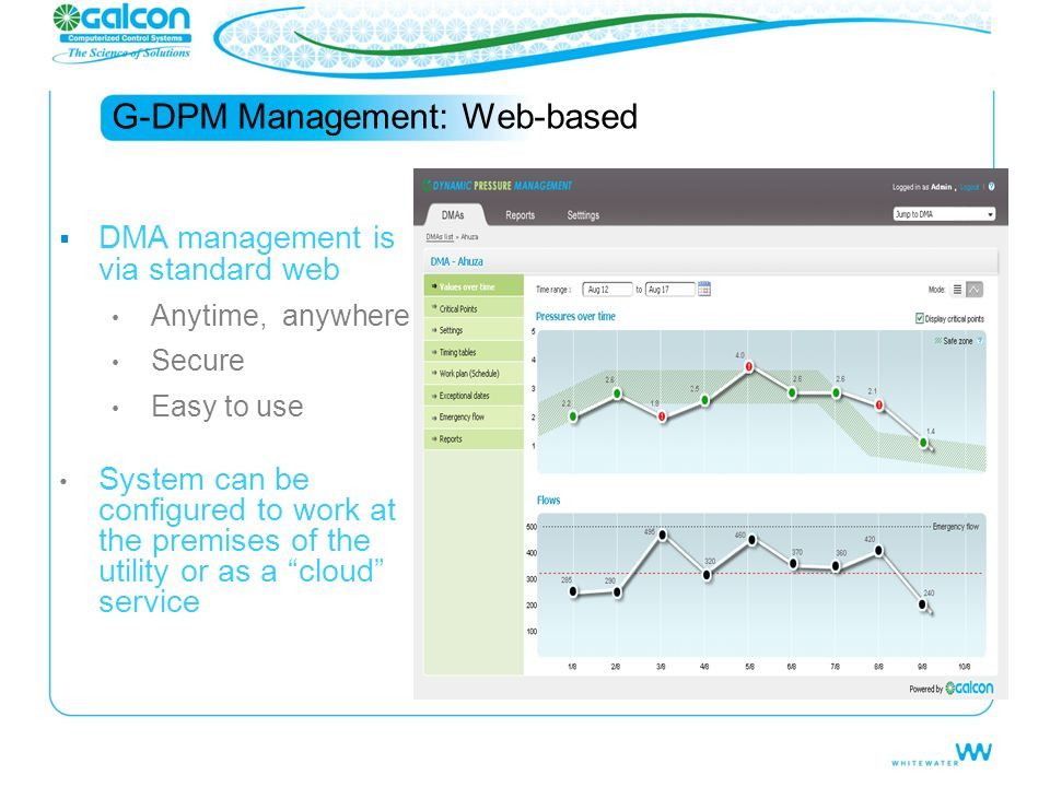 G-DPM Management: Web-based