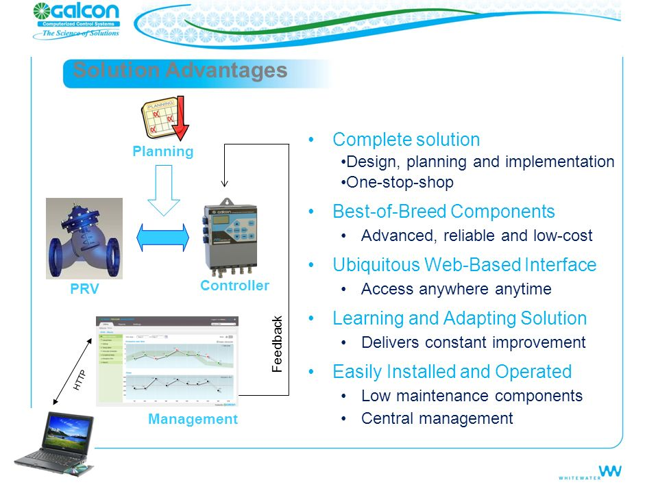 Solution Advantages Complete solution Best-of-Breed Components