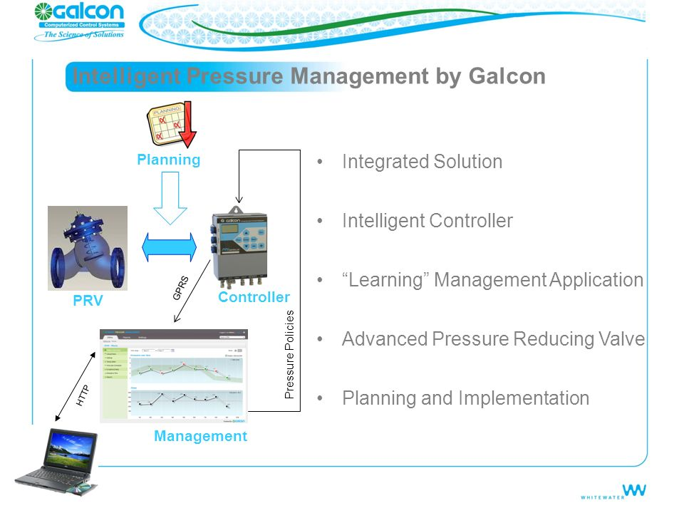 Intelligent Pressure Management by Galcon