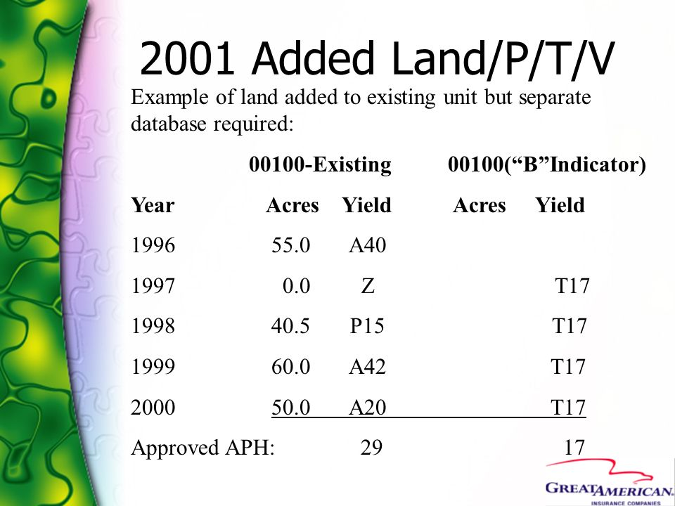 2001 Added Land/P/T/V Example of land added to existing unit but separate database required: Existing 00100( B Indicator)