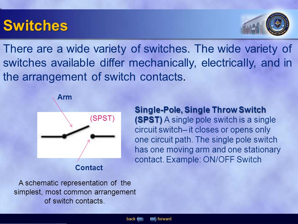 SWITCHES, FUSES, & CIRCUIT BREAKERS - ppt download