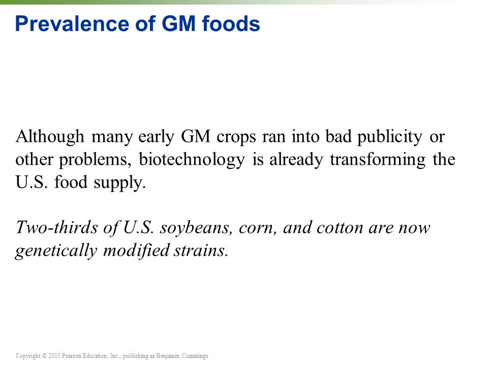 Prevalence of GM foods