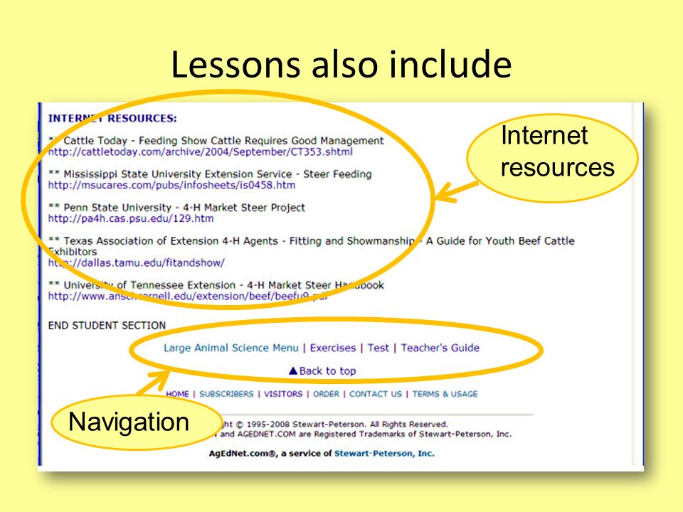 Lessons also include Internet resources Navigation