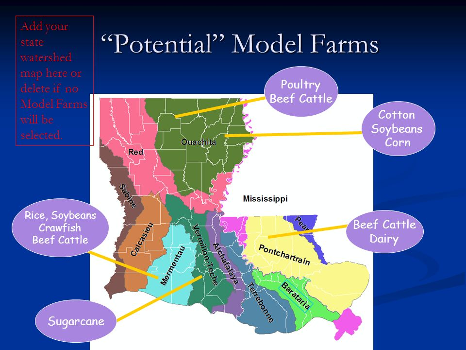 Potential Model Farms
