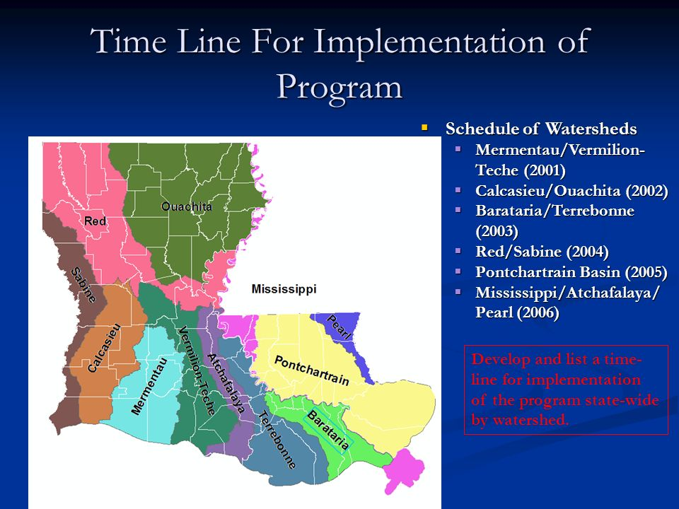 Time Line For Implementation of Program