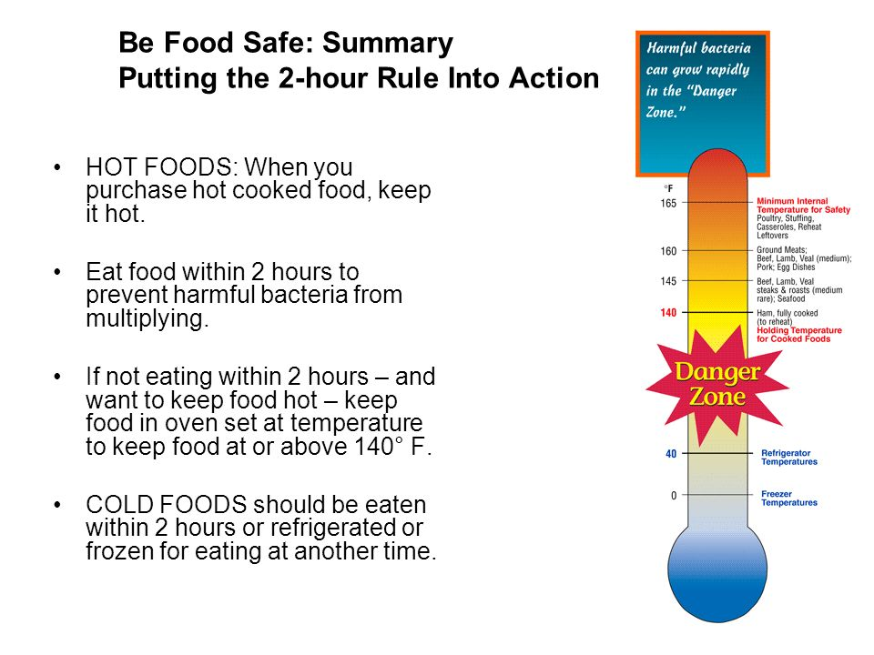 Be Food Safe: Summary Putting the 2-hour Rule Into Action