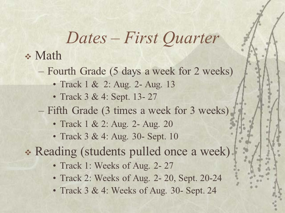 Dates – First Quarter Math Reading (students pulled once a week)