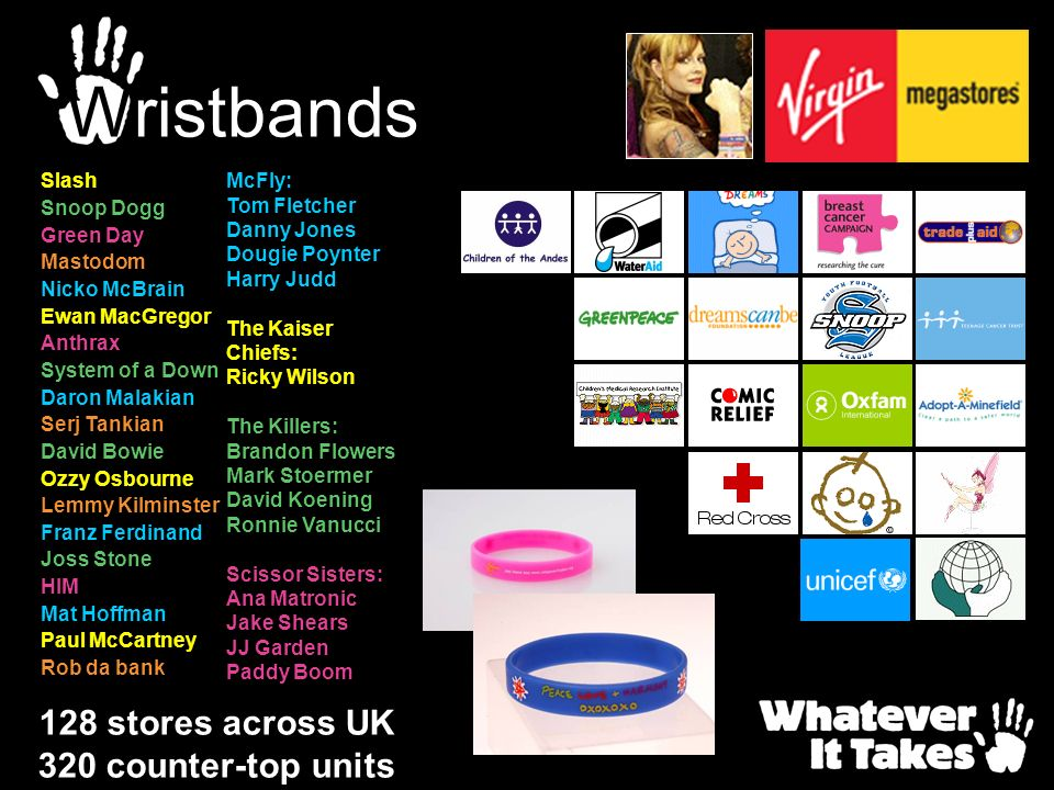 Wristbands 128 stores across UK 320 counter-top units Slash Snoop Dogg