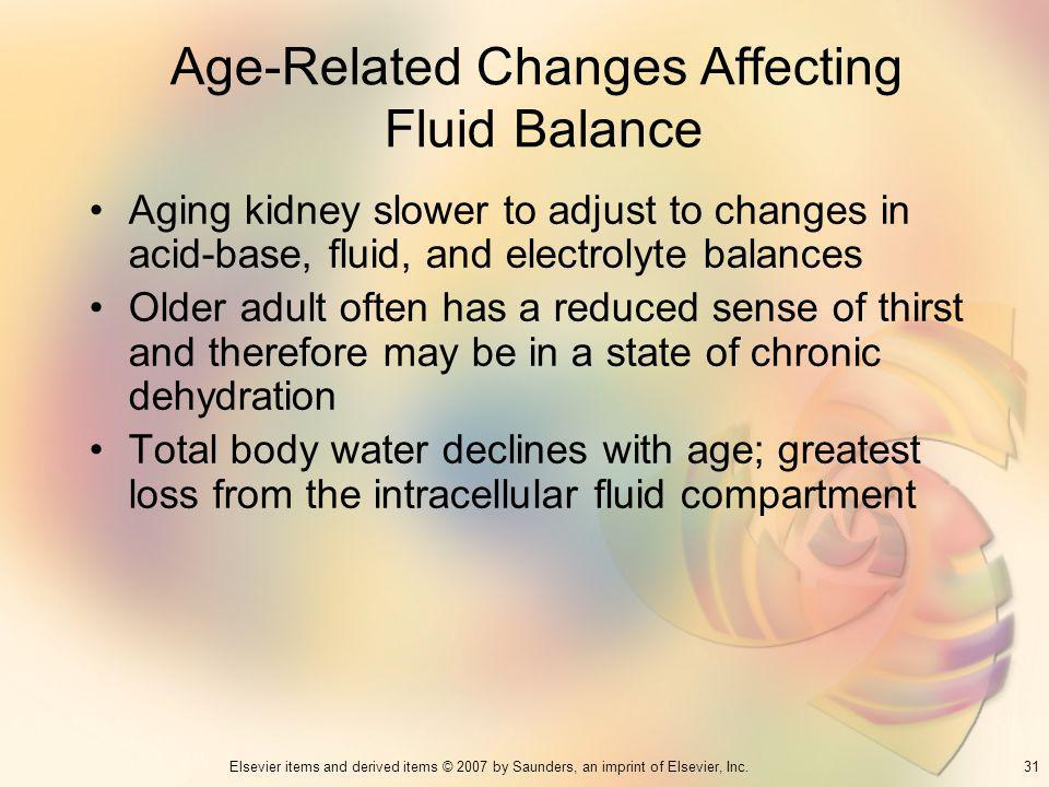 Age-Related Changes Affecting Fluid Balance