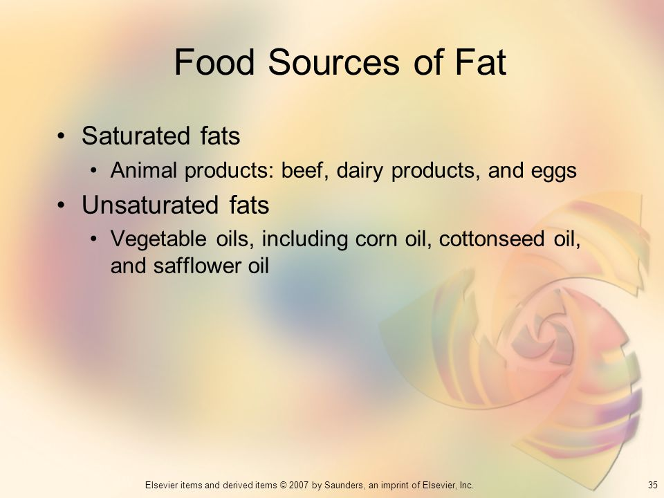 Food Sources of Fat Saturated fats Unsaturated fats