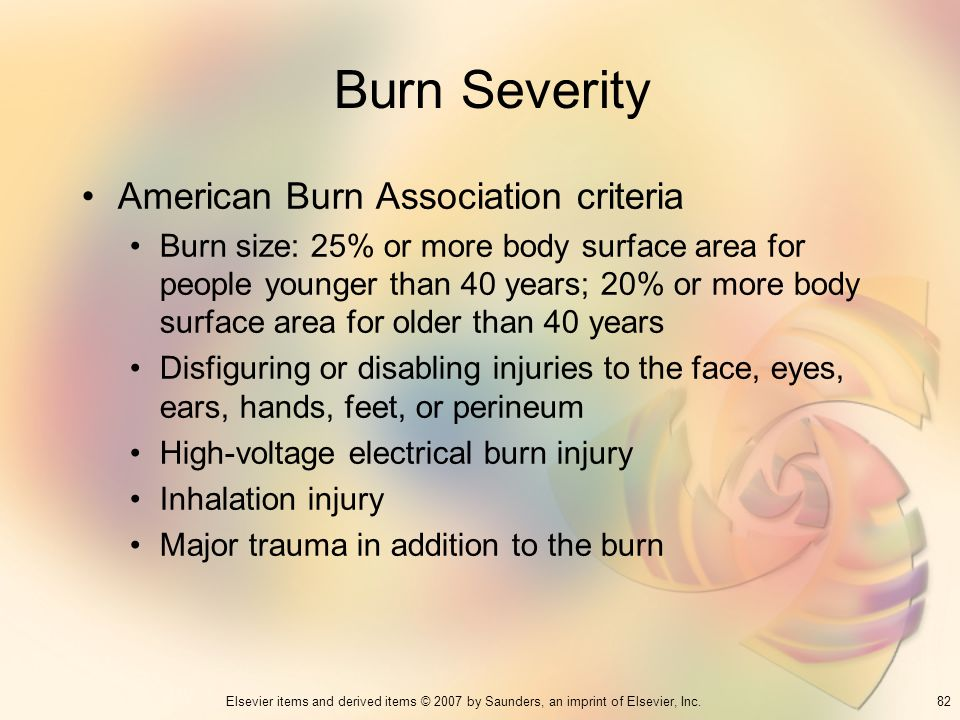 Burn Severity American Burn Association criteria