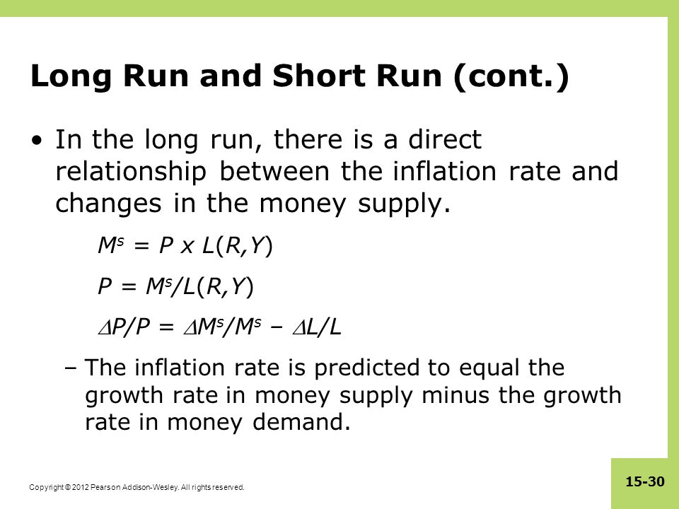 does supply and demand have a direct relationship