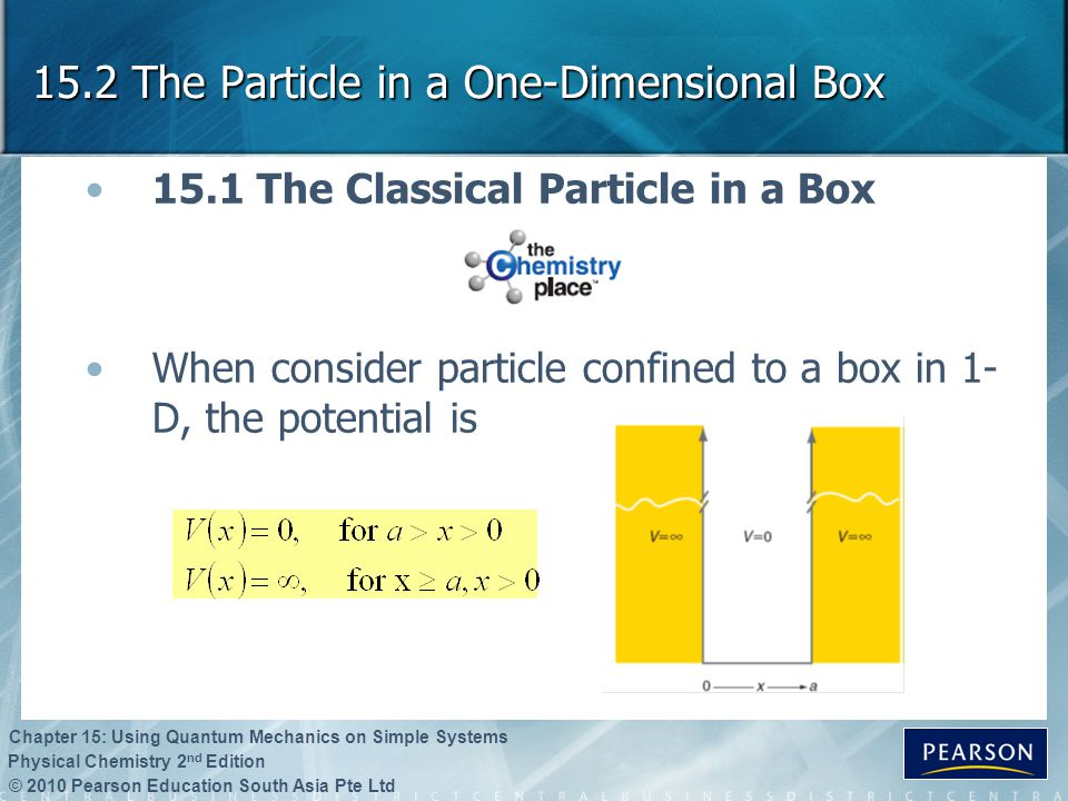 15.2 The Particle in a One-Dimensional Box