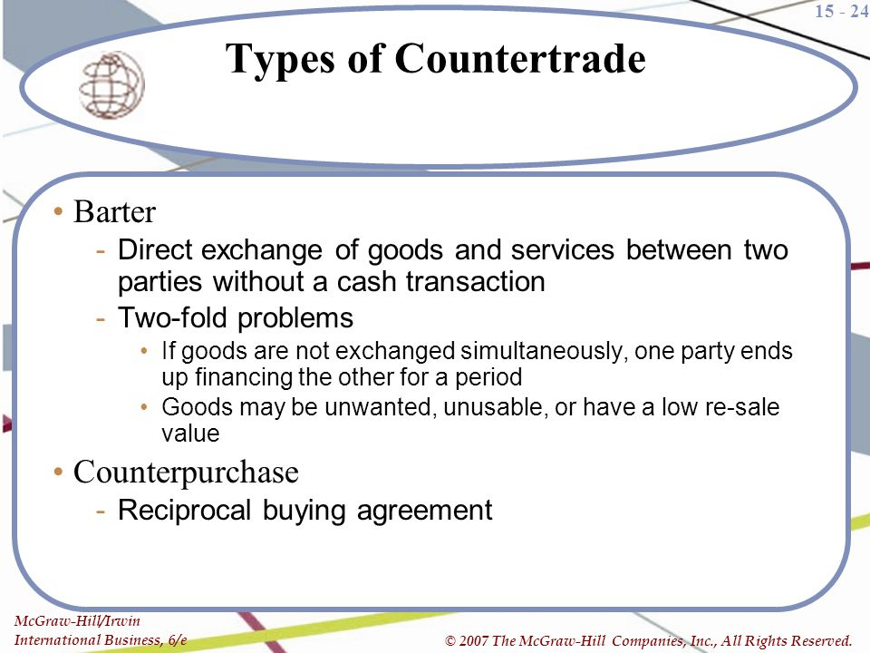 Types of Countertrade Barter Counterpurchase