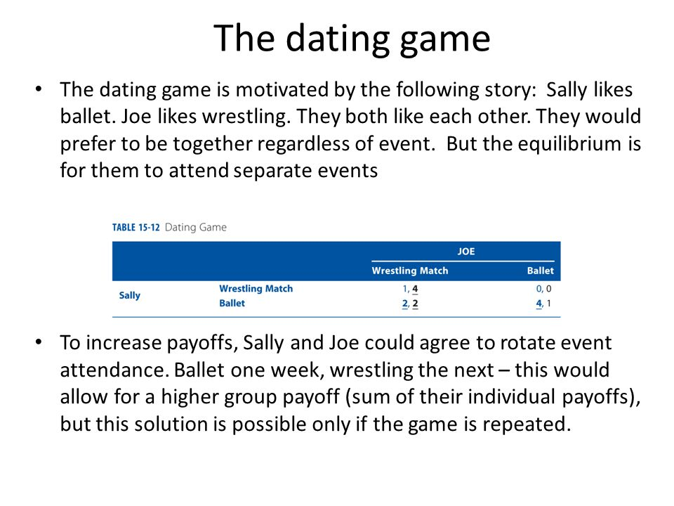 Dating game powerpoint