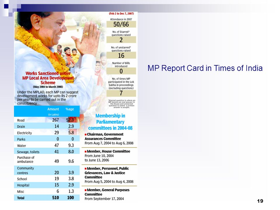 MP Report Card in Times of India