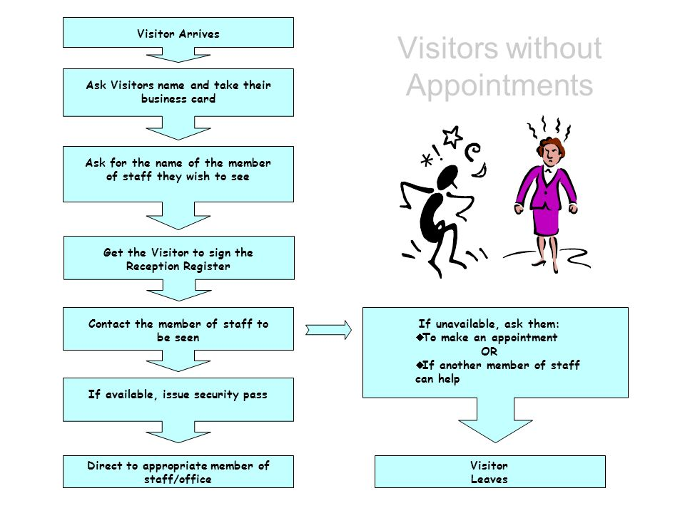 Visitors without Appointments