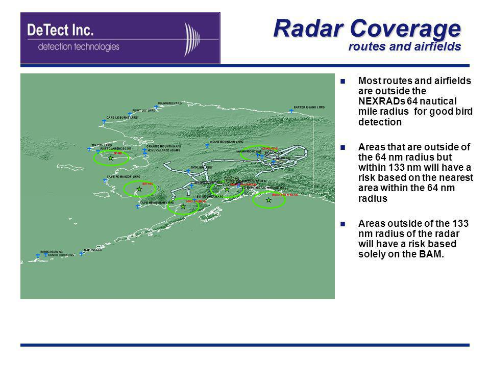 Radar Coverage routes and airfields