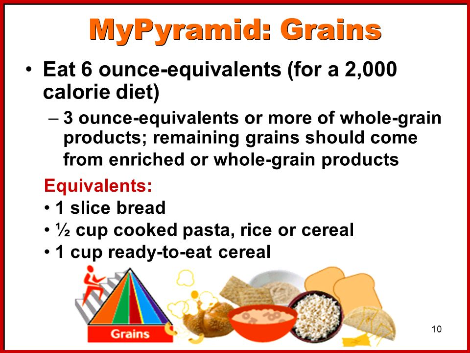 MyPyramid: Grains Eat 6 ounce-equivalents (for a 2,000 calorie diet)