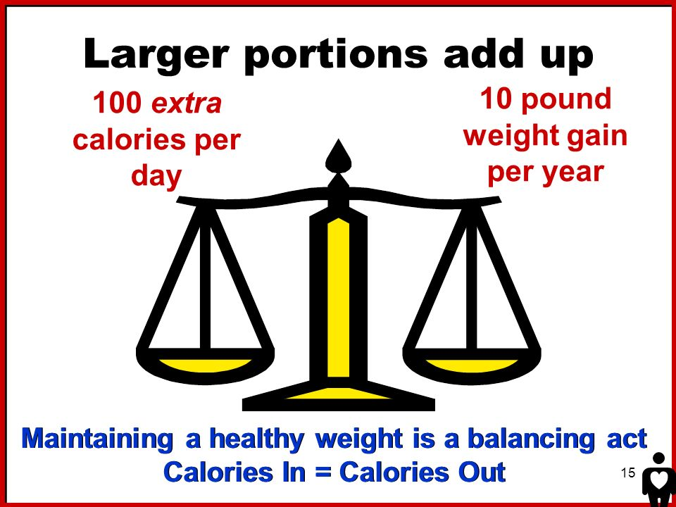 Larger portions add up 10 pound weight gain per year