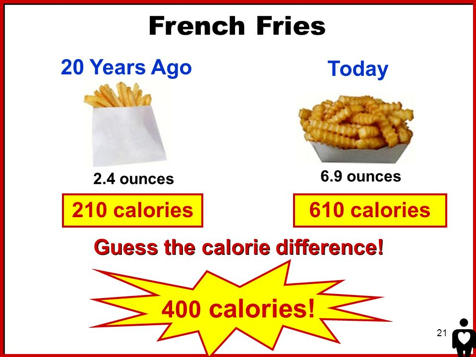 French Fries 400 calories! 20 Years Ago Today 210 calories