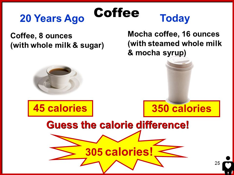 Coffee 20 Years Ago Today 45 calories 350 calories