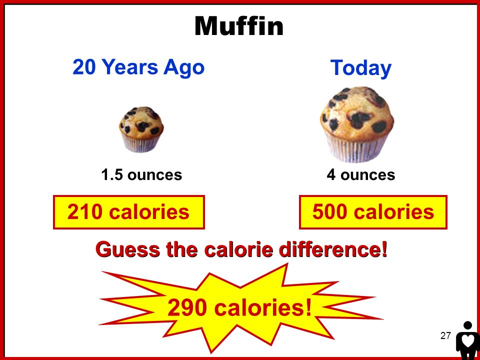 Muffin 290 calories! 20 Years Ago Today 210 calories 500 calories