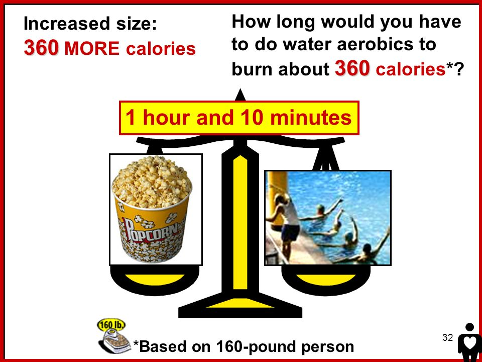 How long would you have to do water aerobics to burn about 360 calories*
