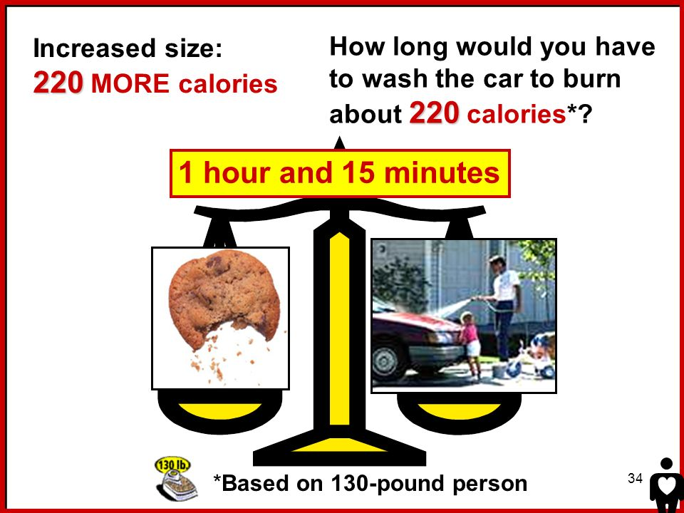 1 hour and 15 minutes Increased size: 220 MORE calories