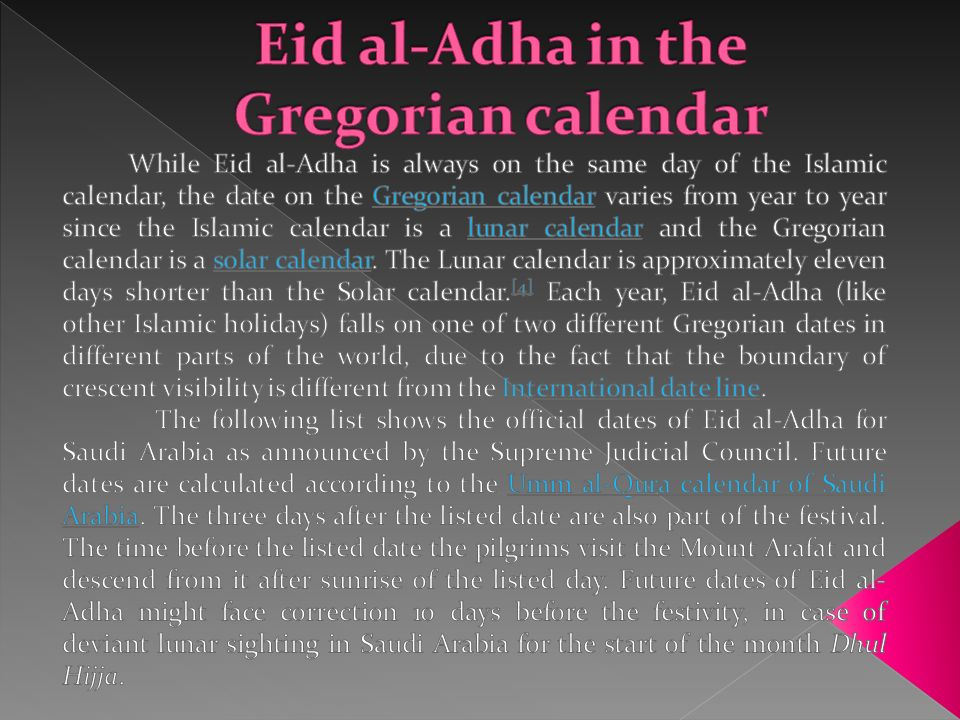 Eid al-Adha in the Gregorian calendar