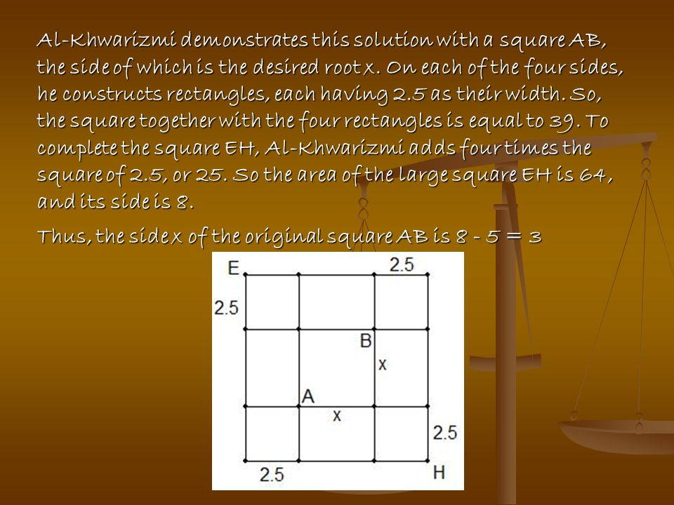 Al-Khwarizmi demonstrates this solution with a square AB, the side of which is the desired root x. On each of the four sides, he constructs rectangles, each having 2.5 as their width. So, the square together with the four rectangles is equal to 39. To complete the square EH, Al-Khwarizmi adds four times the square of 2.5, or 25. So the area of the large square EH is 64, and its side is 8.