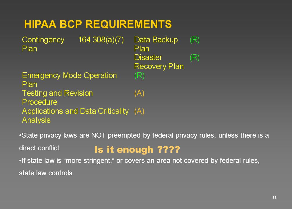 HIPAA BCP REQUIREMENTS