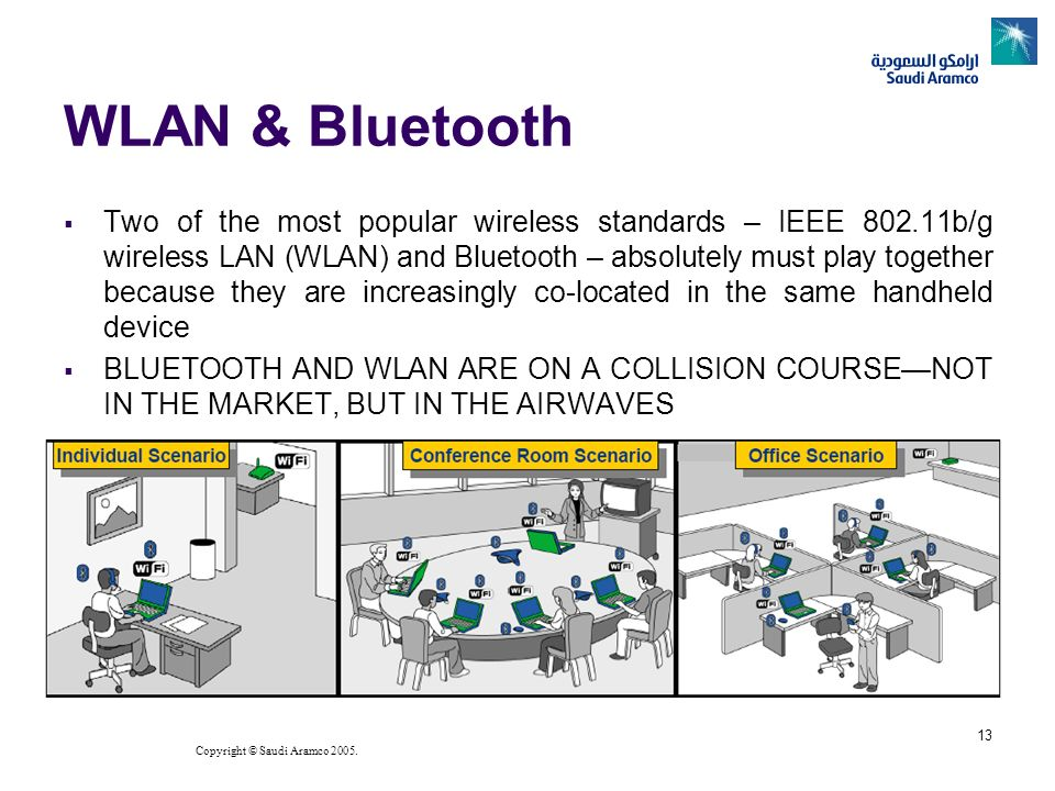WLAN & Bluetooth