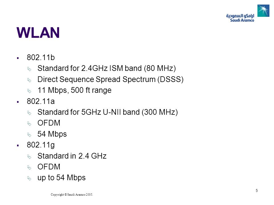 WLAN b Standard for 2.4GHz ISM band (80 MHz)