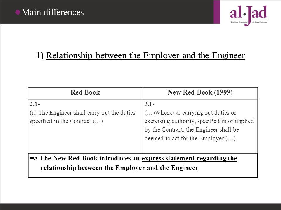 1) Relationship between the Employer and the Engineer