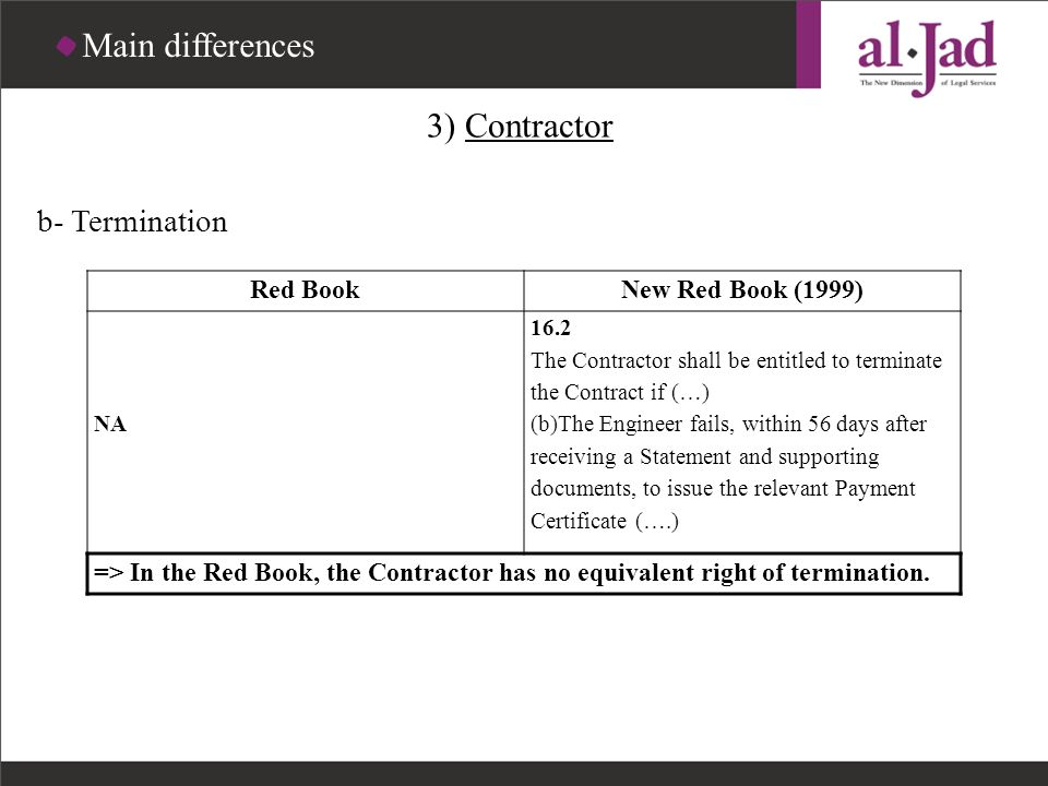 Main differences 3) Contractor b- Termination Red Book