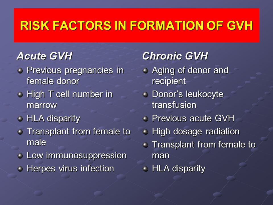 RISK FACTORS IN FORMATION OF GVH