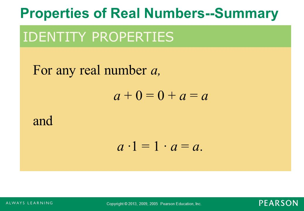 Properties of Real Numbers--Summary