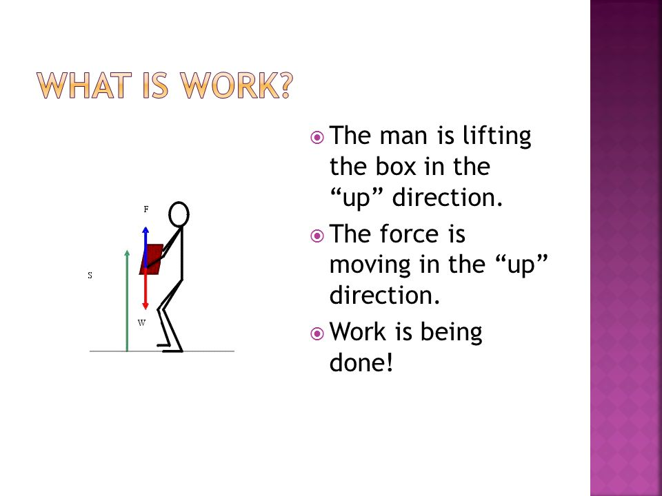 What is work The man is lifting the box in the up direction.