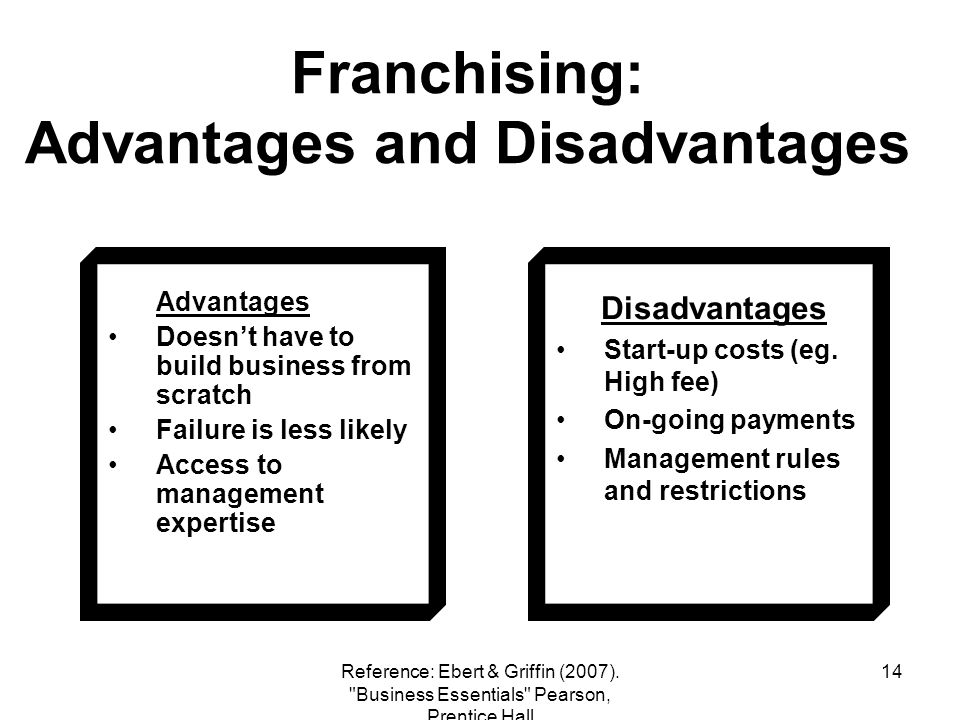 Franchising: Advantages and Disadvantages