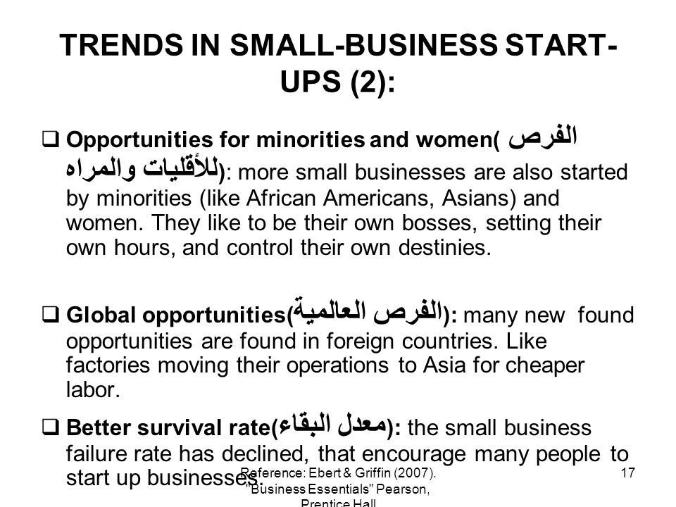 TRENDS IN SMALL-BUSINESS START-UPS (2):