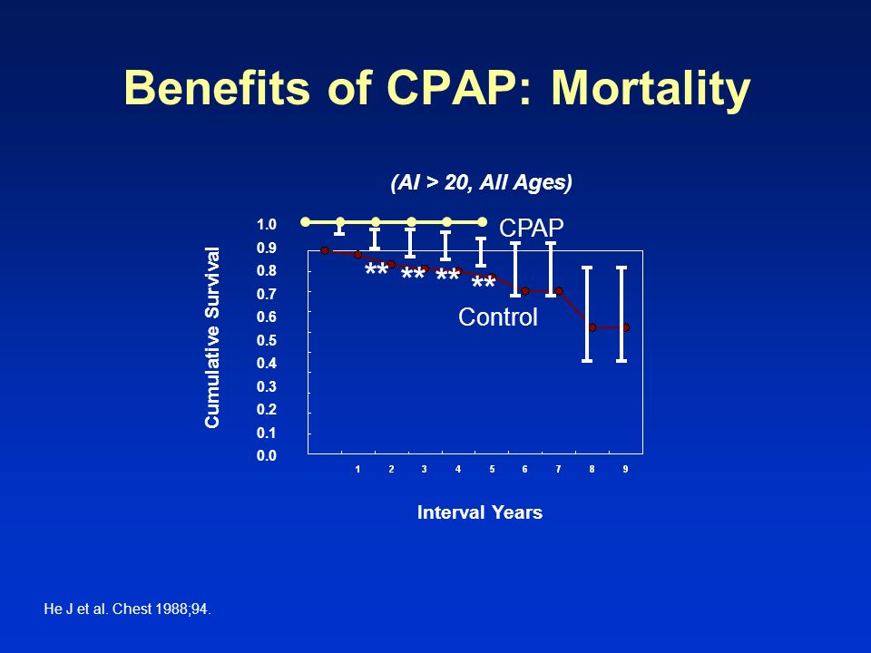 Benefits of CPAP: Mortality