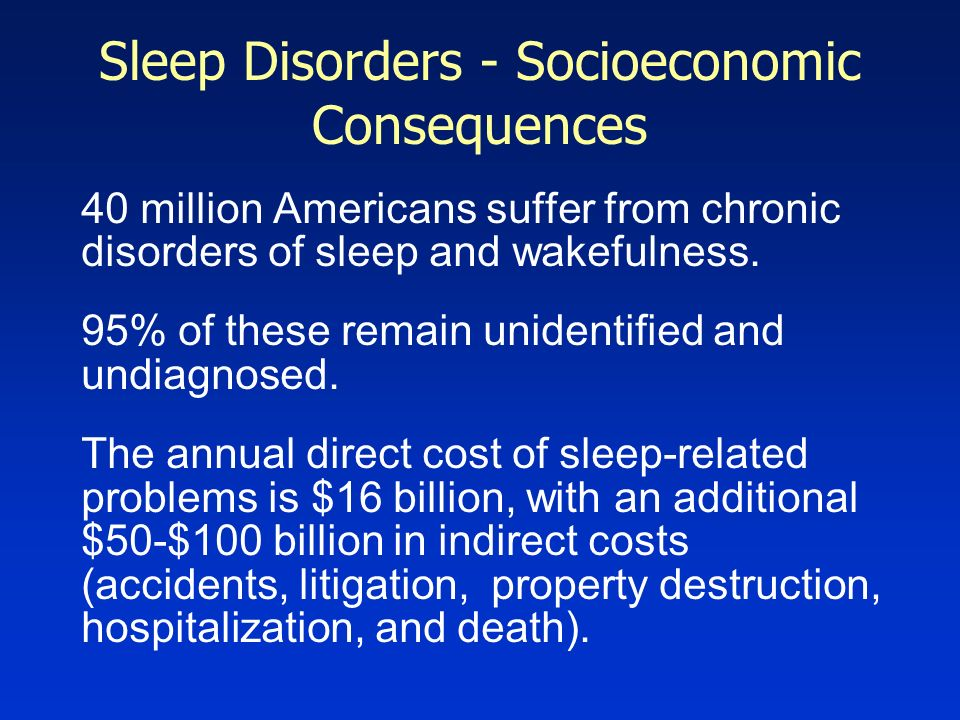 Sleep Disorders - Socioeconomic Consequences