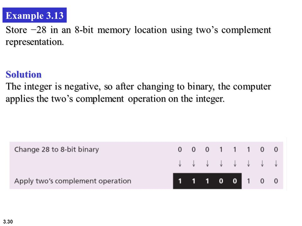 Example 3.13 Store −28 in an 8-bit memory location using two's complement representation. Solution.